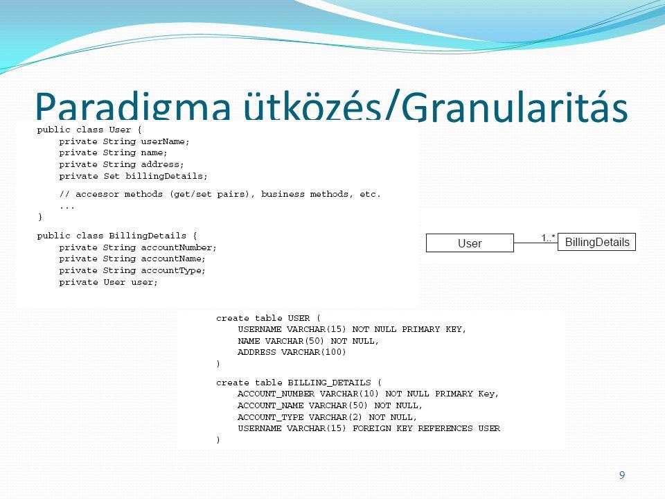 Paradigma ütközés/Granularitás 9
