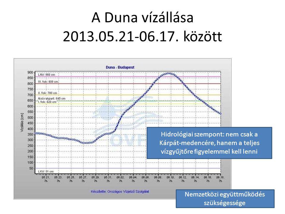 A Duna vízállása 2013.05.21-06.17. között Hidrológiai szempont: nem csak a Kárpát-medencére, hanem a teljes vízgyűjtőre figyelemmel kell lenni Nemzetk