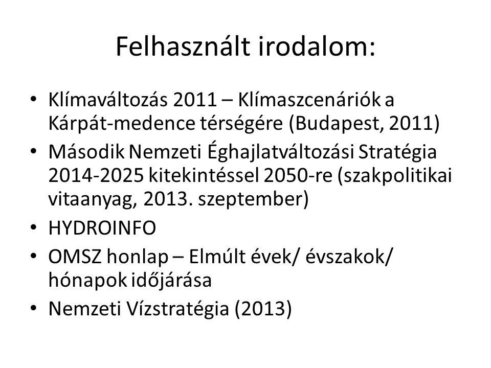 Felhasznált irodalom: Klímaváltozás 2011 – Klímaszcenáriók a Kárpát-medence térségére (Budapest, 2011) Második Nemzeti Éghajlatváltozási Stratégia 201