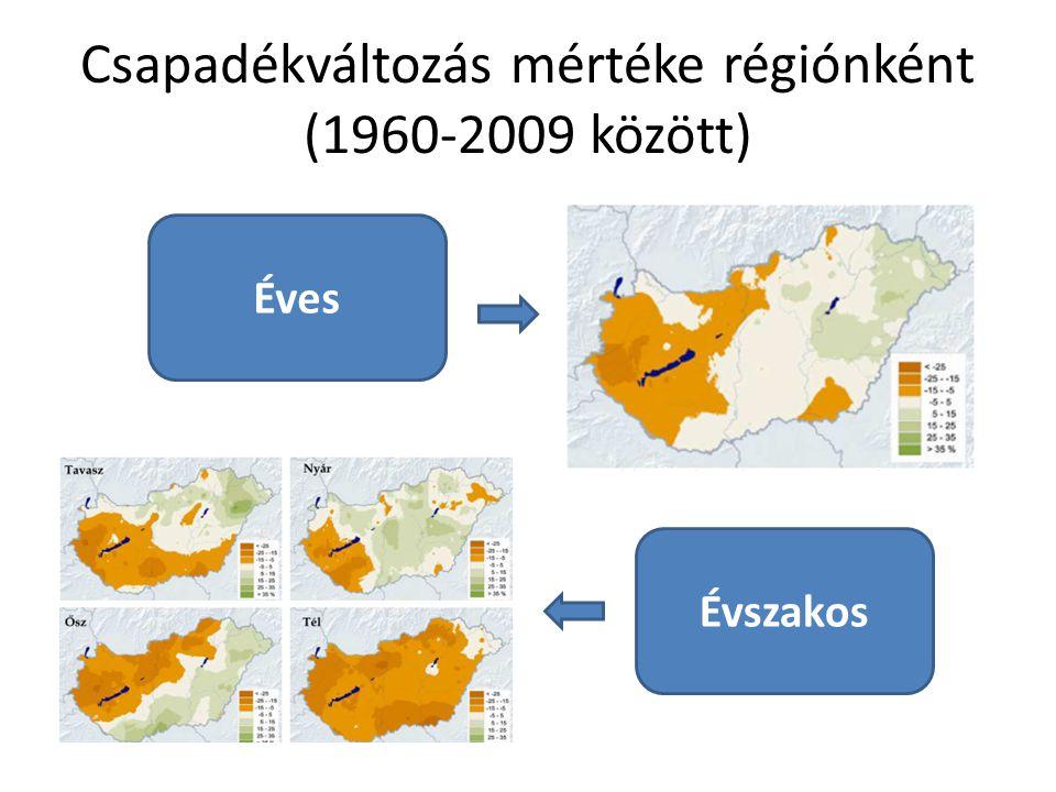 Csapadékváltozás mértéke régiónként (1960-2009 között) Éves Évszakos