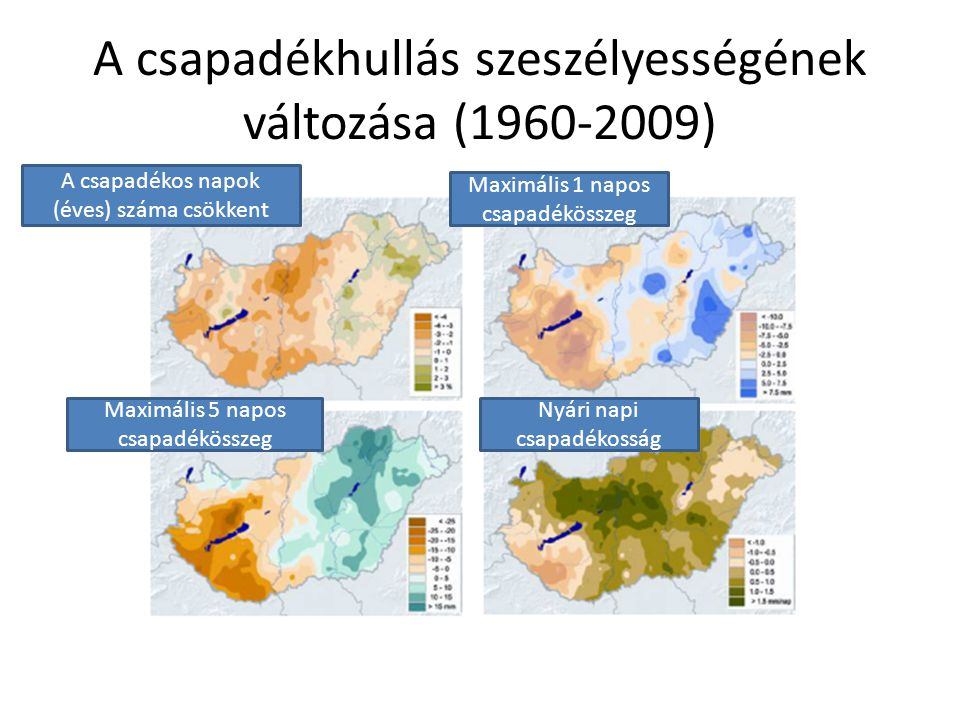 A csapadékhullás szeszélyességének változása (1960-2009) A csapadékos napok (éves) száma csökkent Maximális 1 napos csapadékösszeg Maximális 5 napos c