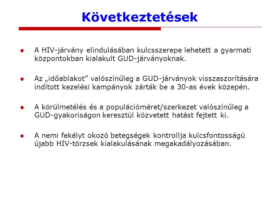 """Következtetések A HIV-járvány elindulásában kulcsszerepe lehetett a gyarmati központokban kialakult GUD-járványoknak. Az """"időablakot"""" valószínűleg a G"""
