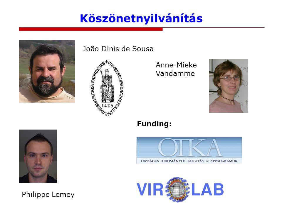 Köszönetnyilvánítás Funding: João Dinis de Sousa Philippe Lemey Anne-Mieke Vandamme