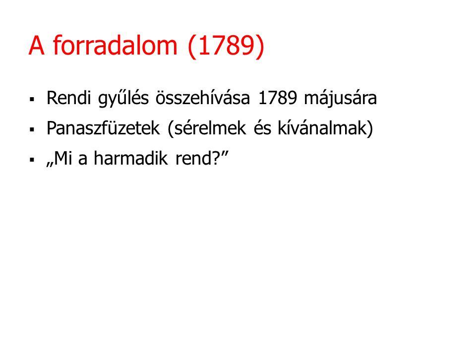 """A forradalom (1789)  Rendi gyűlés összehívása 1789 májusára  Panaszfüzetek (sérelmek és kívánalmak)  """"Mi a harmadik rend?"""""""
