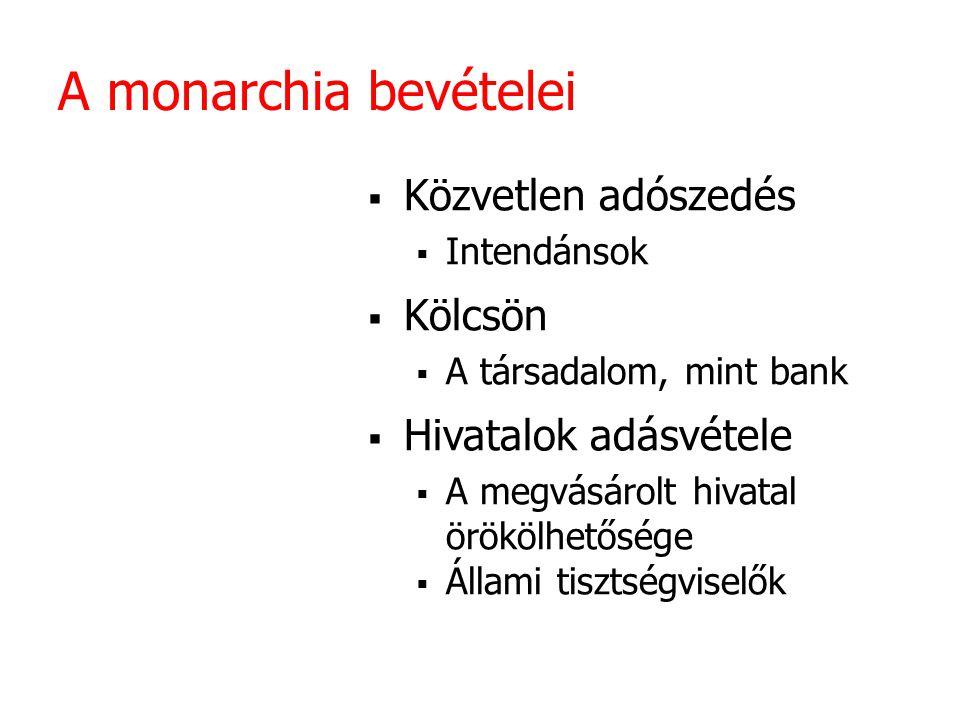 A monarchia bevételei  Közvetlen adószedés  Intendánsok  Kölcsön  A társadalom, mint bank  Hivatalok adásvétele  A megvásárolt hivatal örökölhet