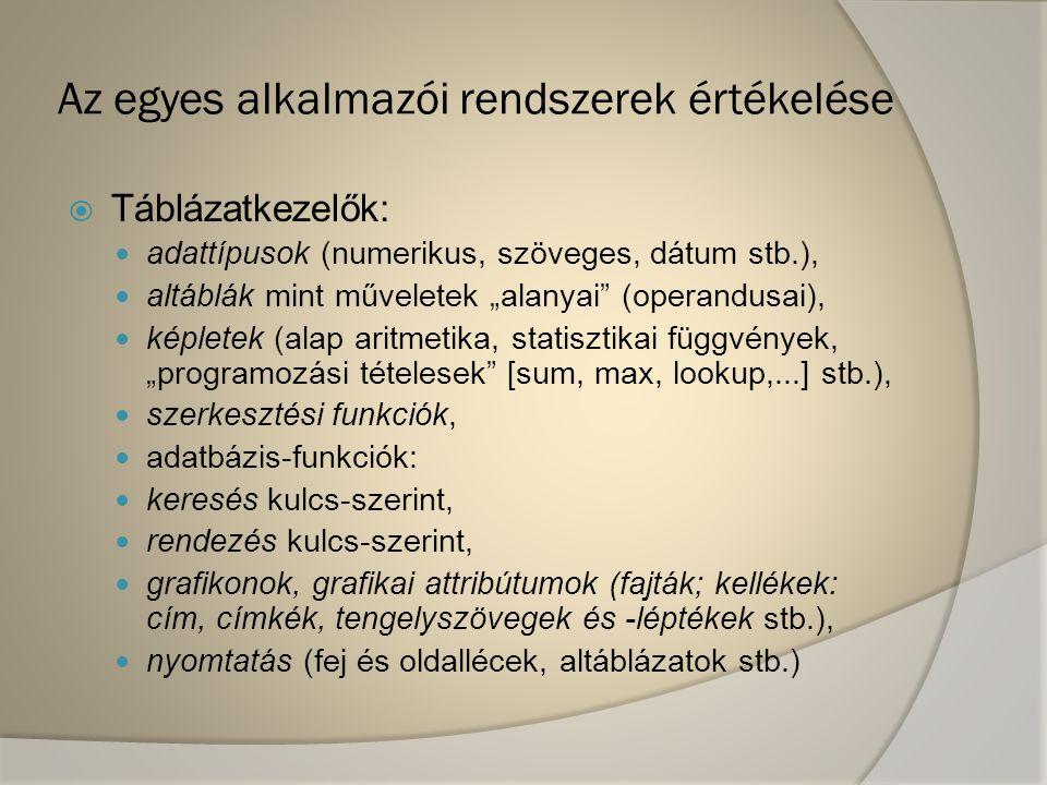 """Az egyes alkalmazói rendszerek értékelése  Táblázatkezelők: adattípusok (numerikus, szöveges, dátum stb.), altáblák mint műveletek """"alanyai"""" (operand"""