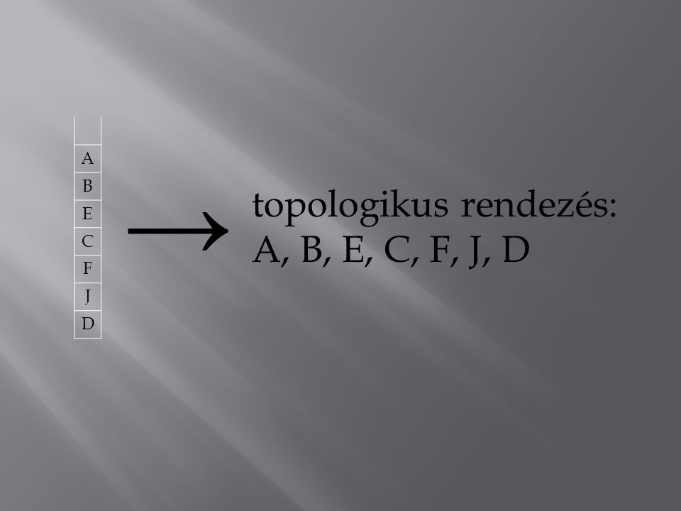 A B E C F J D → topologikus rendezés: A, B, E, C, F, J, D