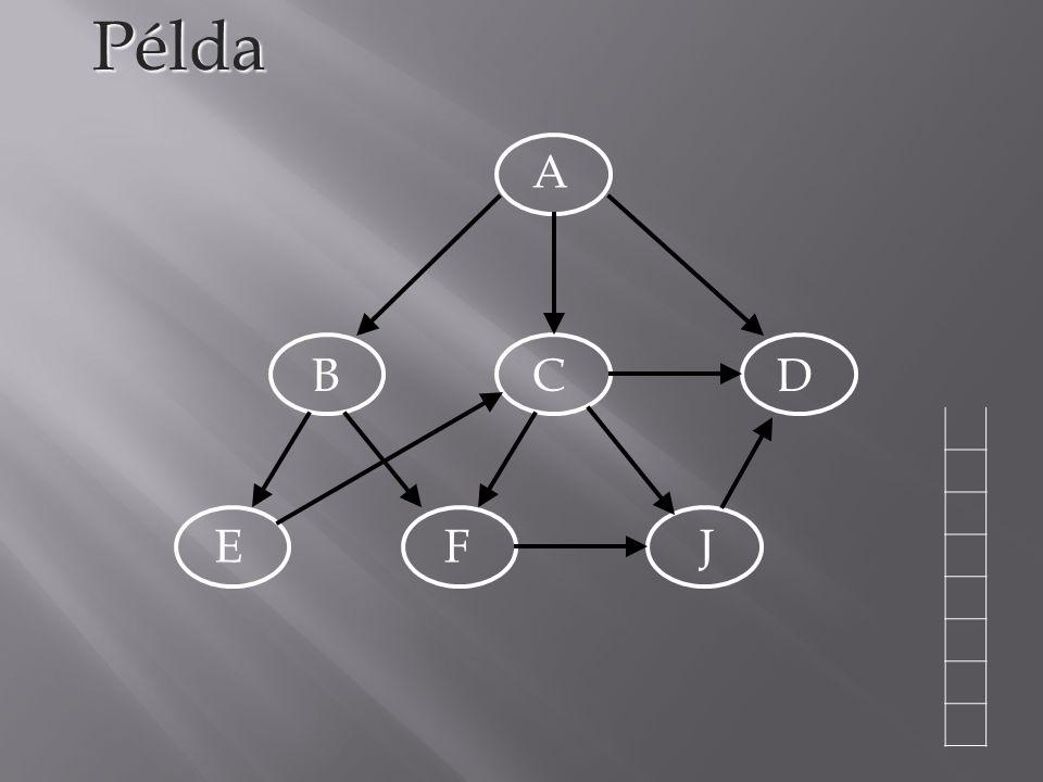 A BCD EFJPélda
