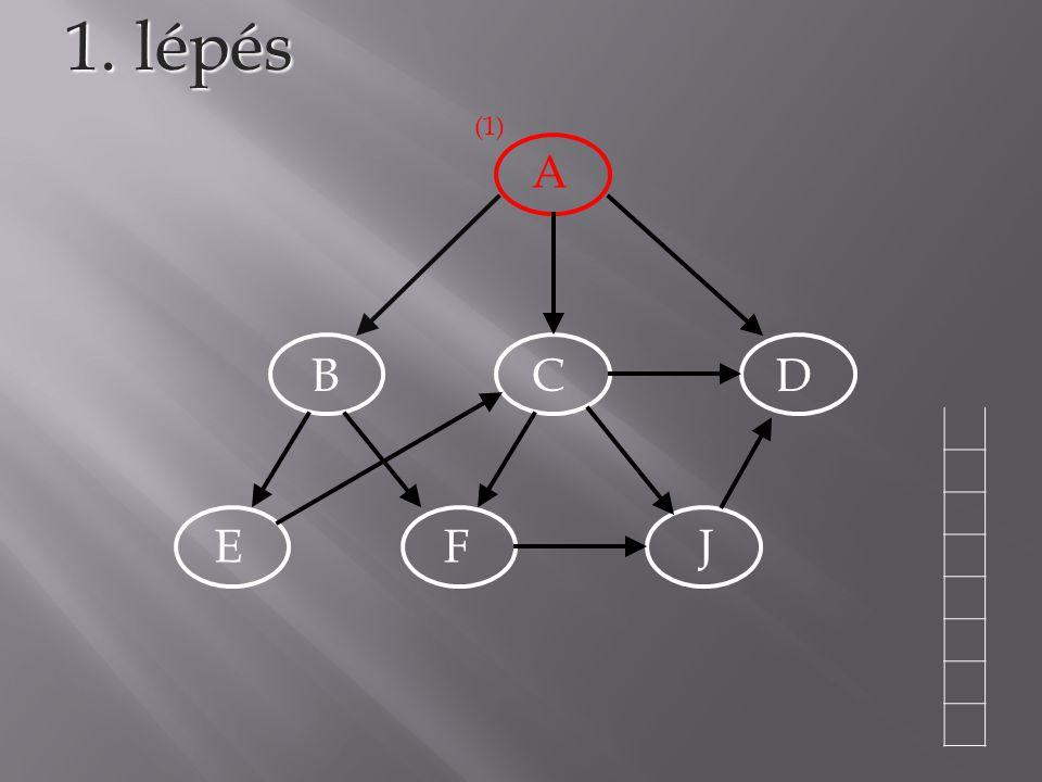 A BCD EFJ 1. lépés (1)