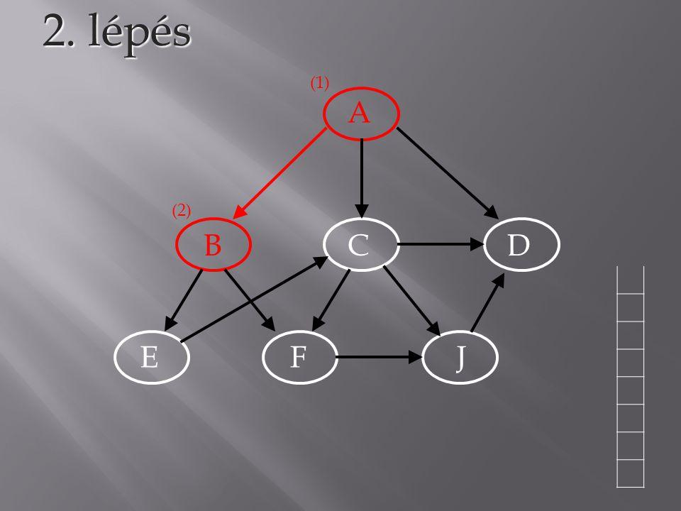 A BCD EFJ 2. lépés (1) (2)