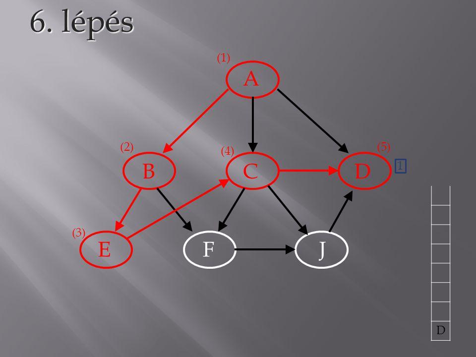 A BCD EFJ 6. lépés (1) (2) (3) (4) (5) 1 D