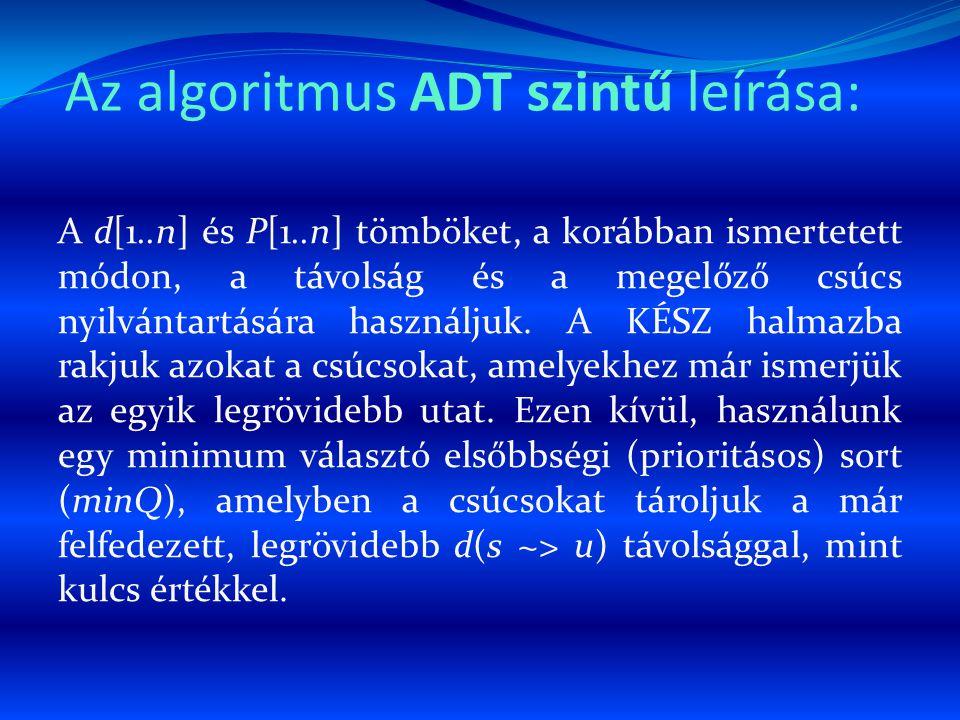 Az algoritmus ADT szintű leírása: A d[1..n] és P[1..n] tömböket, a korábban ismertetett módon, a távolság és a megelőző csúcs nyilvántartására használjuk.