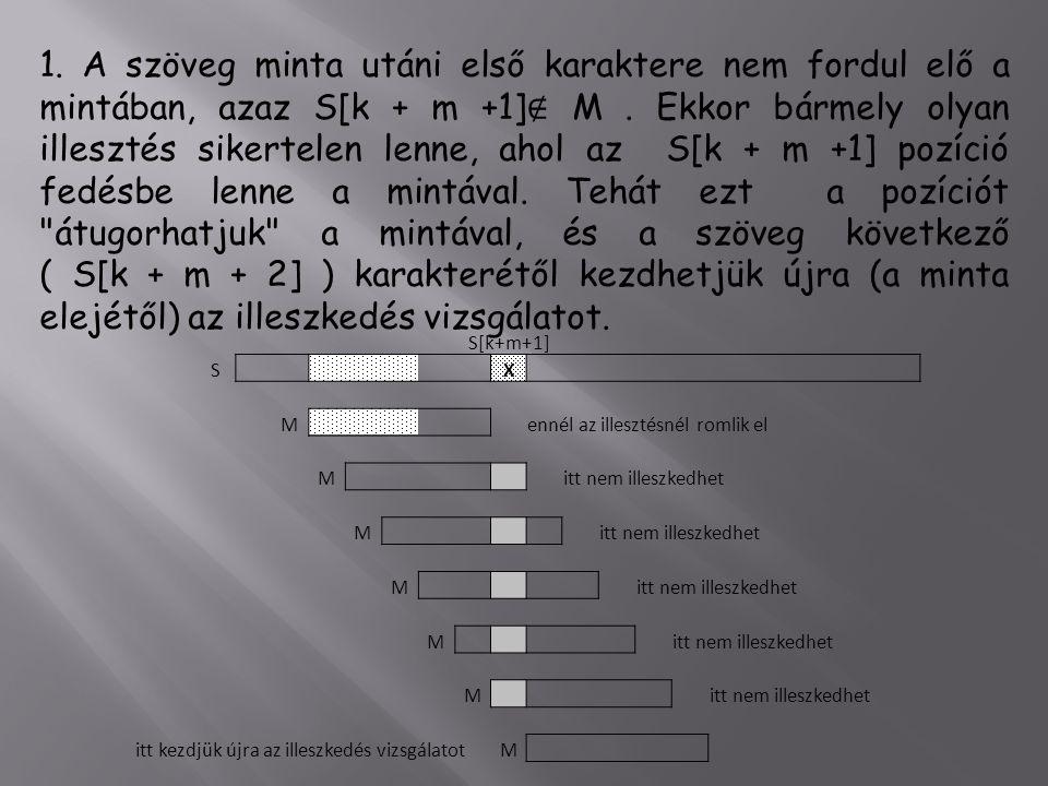 1. A szöveg minta utáni első karaktere nem fordul elő a mintában, azaz S[k + m +1] ∉ M.