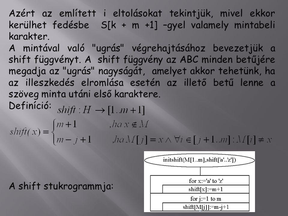 Azért az említett i eltolásokat tekintjük, mivel ekkor kerülhet fedésbe S[k + m +1] –gyel valamely mintabeli karakter.