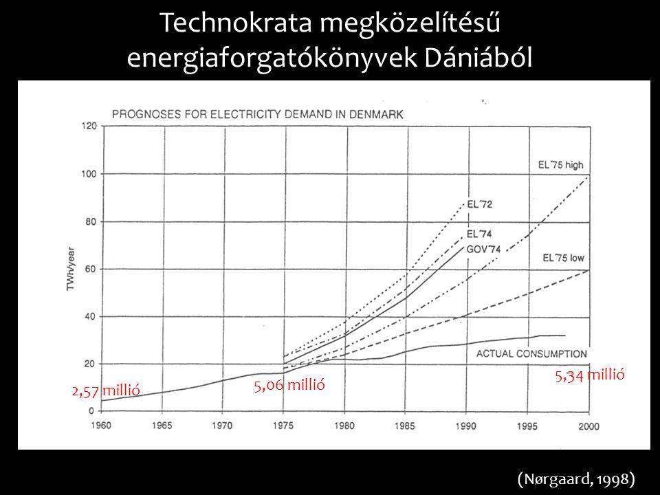 (N ø rgaard, 1998) 2,57 millió 5,06 millió 5,34 millió Technokrata megközelítésű energiaforgatókönyvek Dániából