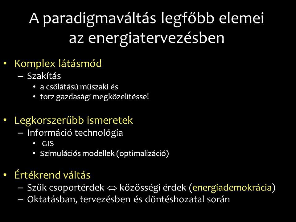 A paradigmaváltás legfőbb elemei az energiatervezésben Komplex látásmód – Szakítás a csőlátású műszaki és torz gazdasági megközelítéssel Legkorszerűbb