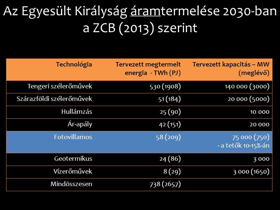 Az Egyesült Királyság áramtermelése 2030-ban a ZCB (2013) szerint TechnológiaTervezett megtermelt energia - TWh (PJ) Tervezett kapacitás – MW (meglévő