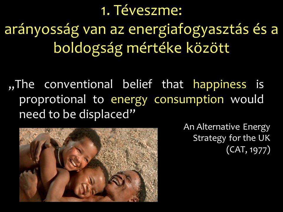 """1. Téveszme: arányosság van az energiafogyasztás és a boldogság mértéke között """"The conventional belief that happiness is proprotional to energy consu"""