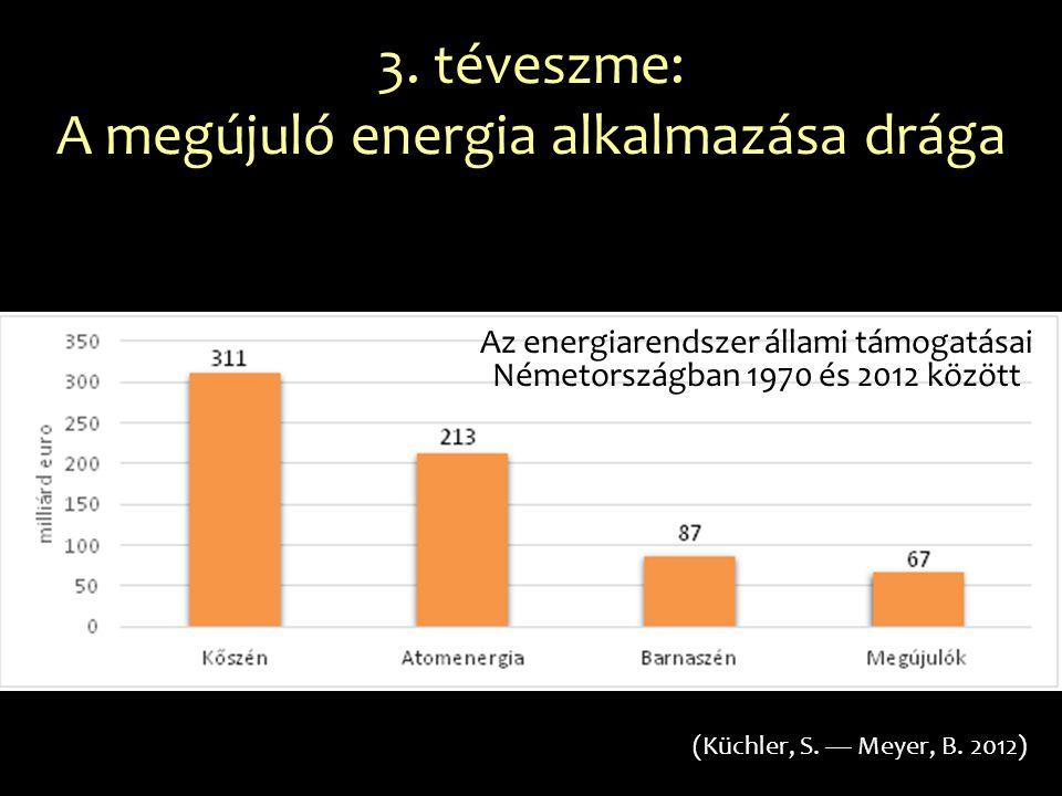 (Küchler, S. — Meyer, B. 2012) Az energiarendszer állami támogatásai Németországban 1970 és 2012 között 3. téveszme: A megújuló energia alkalmazása dr