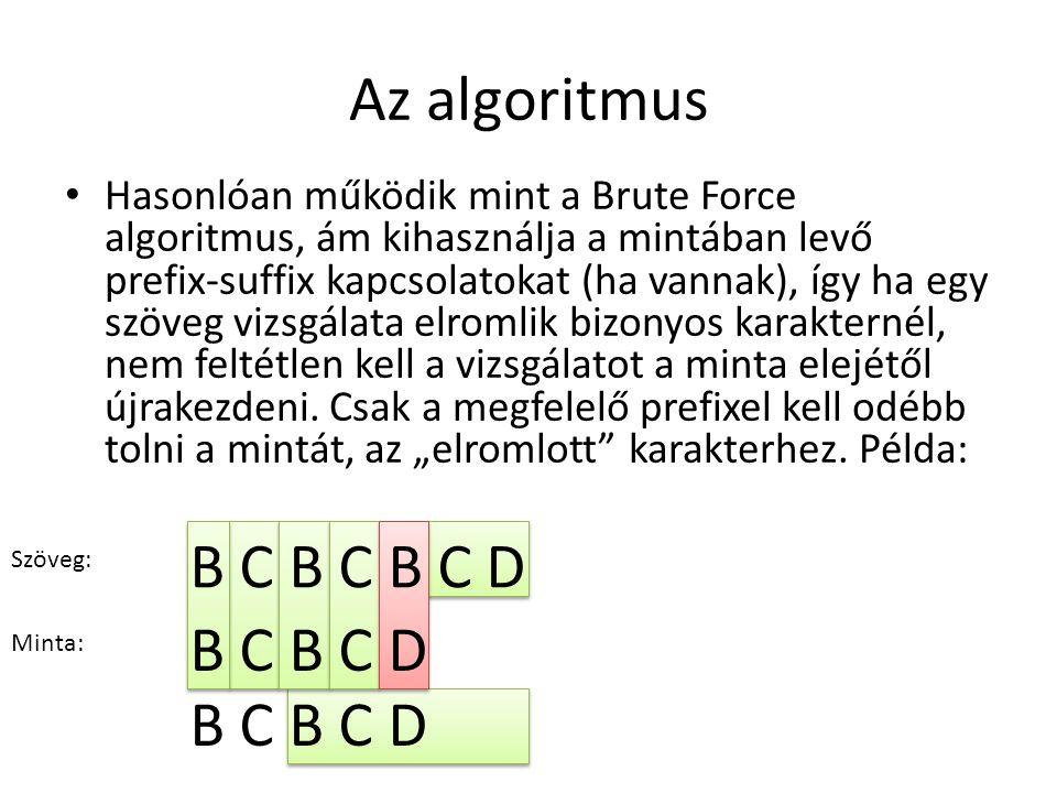 Az algoritmus Viszont ahhoz, hogy tudjuk a mintával való ugrás lehetséges értékeit, definiálnunk kell egy next függvényt, amely megadja a minta egyes kezdőszeleteire a leghosszabb egymással egyező prefix-szuffix párok hosszát.