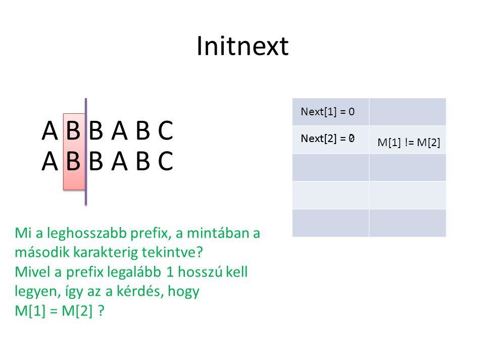 Initnext A B B A B C Mi a leghosszabb prefix, a mintában a második karakterig tekintve? Mivel a prefix legalább 1 hosszú kell legyen, így az a kérdés,