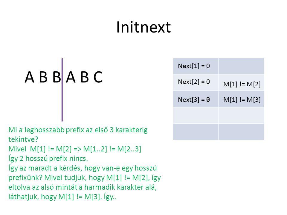 Initnext A B B A B C M[1] != M[2] Mi a leghosszabb prefix az első 3 karakterig tekintve? Mivel M[1] != M[2] => M[1..2] != M[2..3] Így 2 hosszú prefix