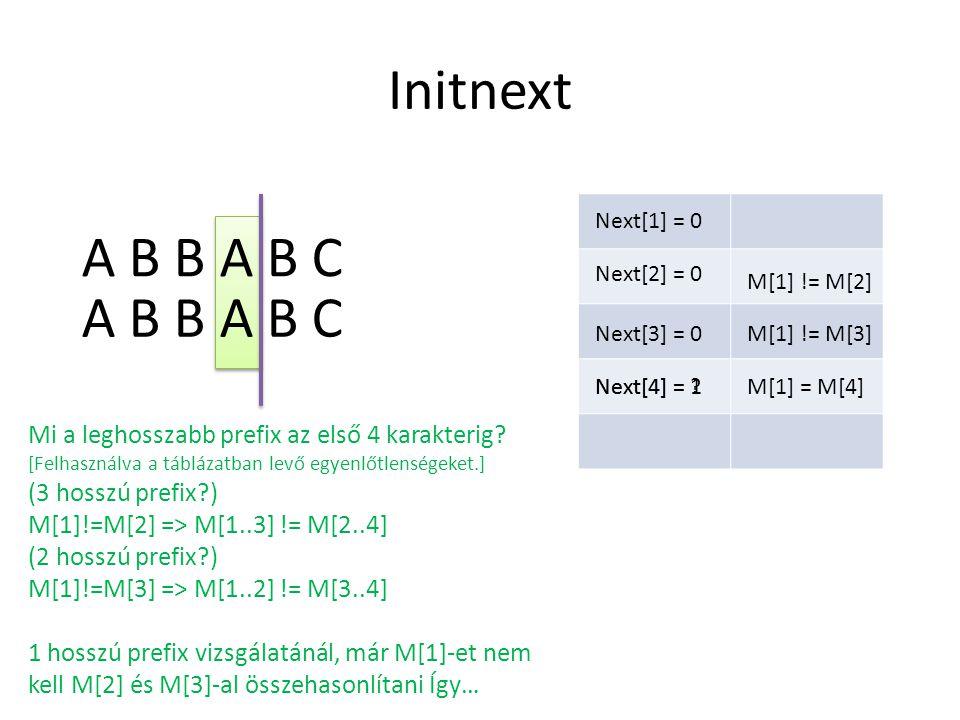 Next[4] = 1 Next[3] = 0 Initnext A B B A B C M[1] != M[2] Mi a leghosszabb prefix az első 5 karakterig.