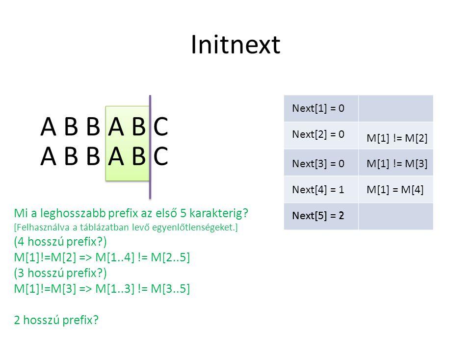 Next[4] = 1 Next[3] = 0 Initnext A B B A B C M[1] != M[2] Mi a leghosszabb prefix az első 5 karakterig? [Felhasználva a táblázatban levő egyenlőtlensé
