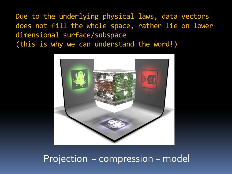 Due to the underlying physical laws, data vectors does not fill the whole space, rather lie on lower dimensional surface/subspace (this is why we can
