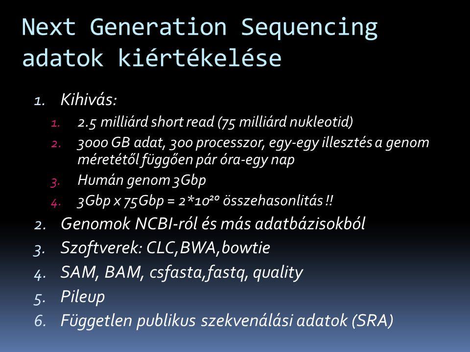 Next Generation Sequencing adatok kiértékelése 1.Kihivás: 1.