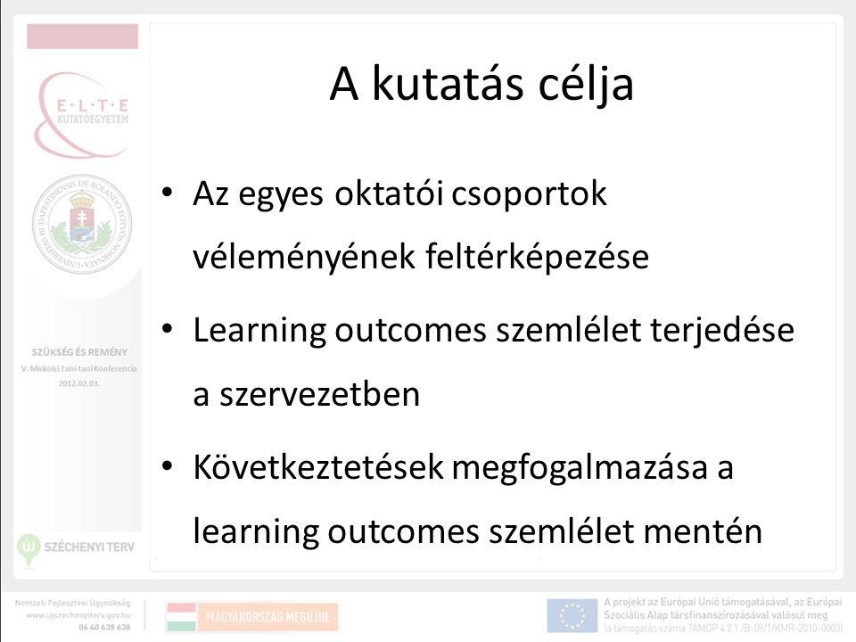 A kutatás célja Az egyes oktatói csoportok véleményének feltérképezése Learning outcomes szemlélet terjedése a szervezetben Következtetések megfogalma