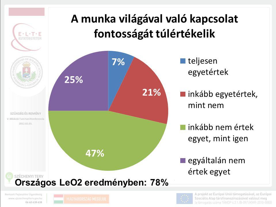 Köszönöm a figyelmet! Csík Orsolya csik.orsolya@ppk.elte.hu