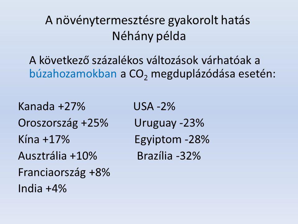 A következő százalékos változások várhatóak a búzahozamokban a CO 2 megduplázódása esetén: Kanada +27% USA -2% Oroszország +25% Uruguay -23% Kína +17%