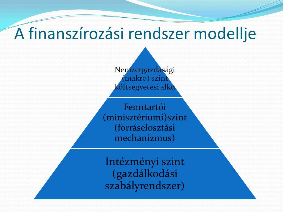 Nemzetgazdasági (makro) szint költségvetési alku Fenntartói (minisztériumi)szint (forráselosztási mechanizmus) Intézményi szint (gazdálkodási szabályr
