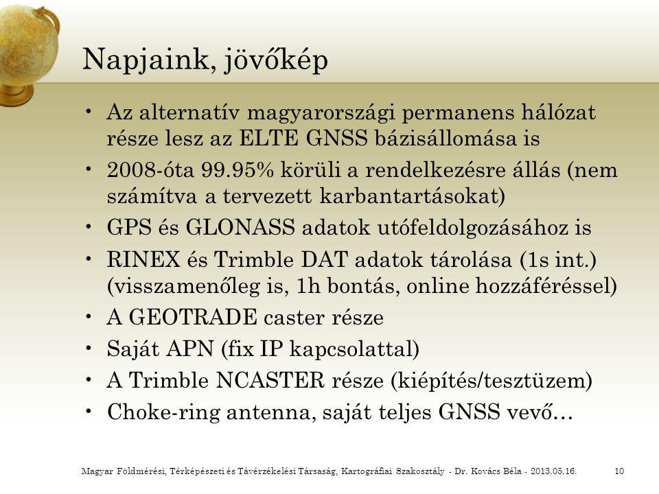 Napjaink, jövőkép Az alternatív magyarországi permanens hálózat része lesz az ELTE GNSS bázisállomása is 2008-óta 99.95% körüli a rendelkezésre állás
