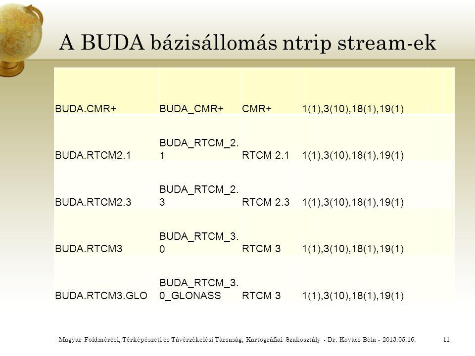 A BUDA bázisállomás ntrip stream-ek BUDA.CMR+BUDA_CMR+CMR+1(1),3(10),18(1),19(1) BUDA.RTCM2.1 BUDA_RTCM_2. 1RTCM 2.11(1),3(10),18(1),19(1) BUDA.RTCM2.