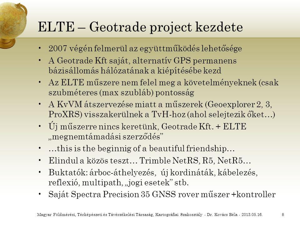 ELTE – Geotrade project kezdete 2007 végén felmerül az együttműködés lehetősége A Geotrade Kft saját, alternatív GPS permanens bázisállomás hálózatána