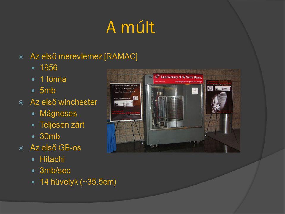 A múlt  Az első merevlemez [RAMAC] 1956 1 tonna 5mb  Az első winchester Mágneses Teljesen zárt 30mb  Az első GB-os Hitachi 3mb/sec 14 hüvelyk (~35,