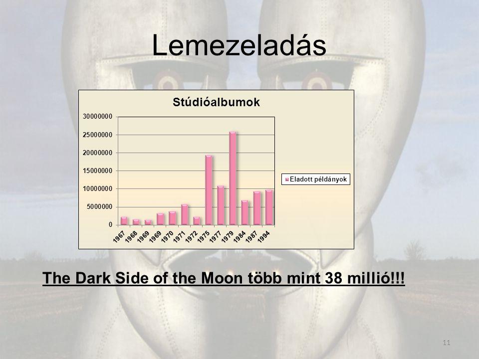 Lemezeladás 11 The Dark Side of the Moon több mint 38 millió!!!