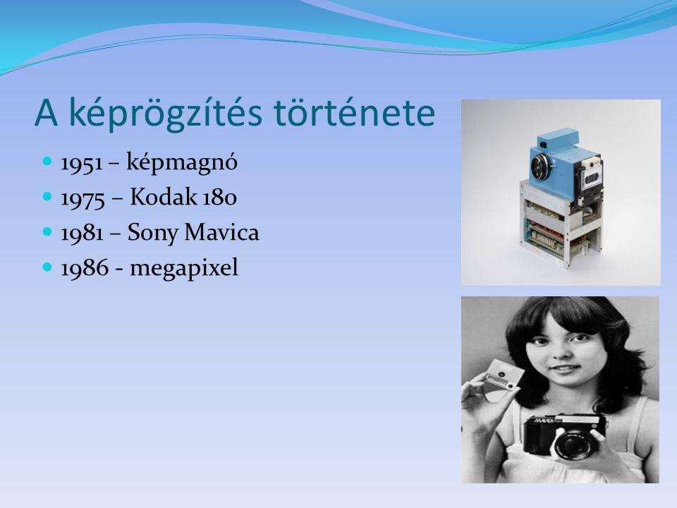 A képrögzítés története 1951 – képmagnó 1975 – Kodak 180 1981 – Sony Mavica 1986 - megapixel