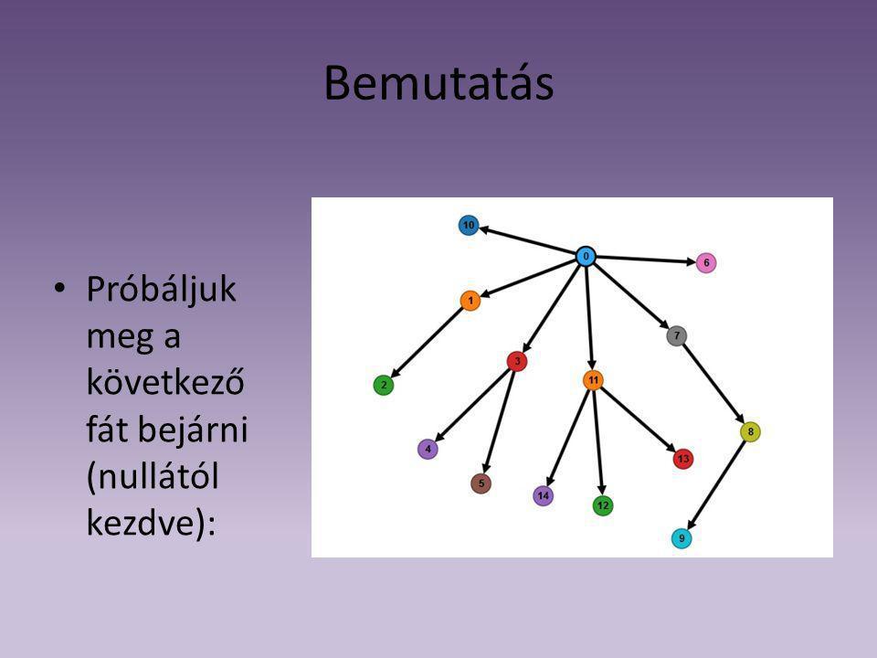 Szemléltetés Képzeljük el, hogy ez egy családfa amit be akarunk járni, ahol a dédnagymama a nulla (gyökér).