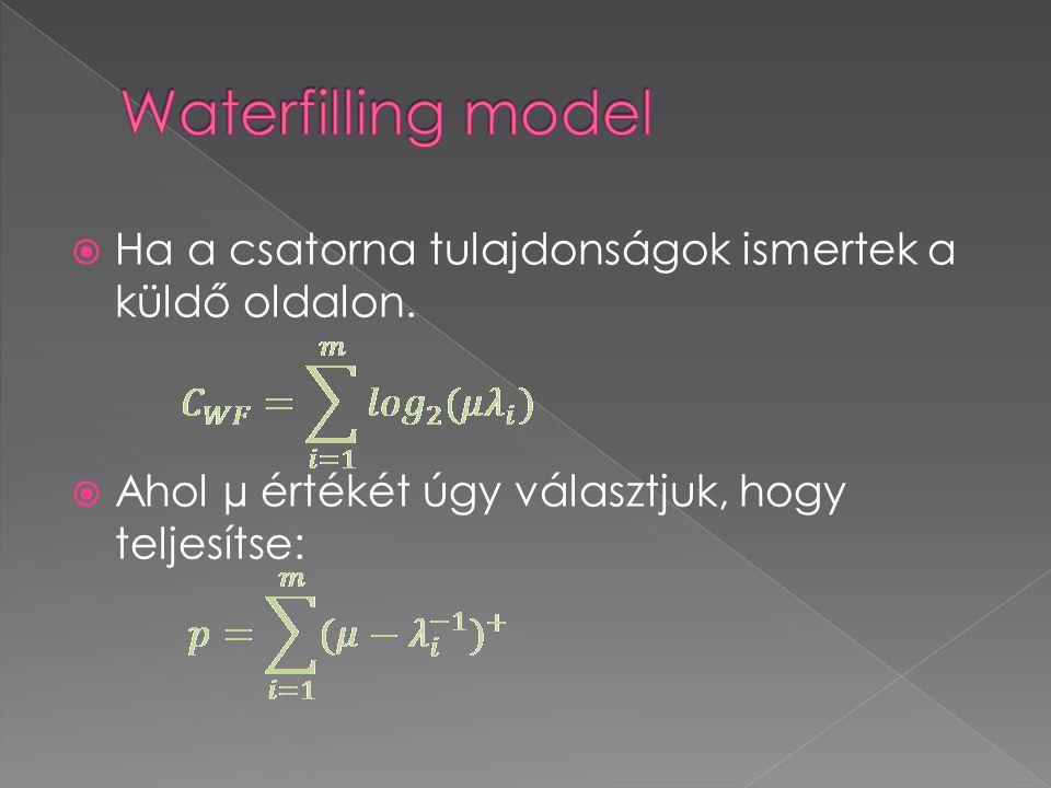  Ha a csatorna tulajdonságok ismertek a küldő oldalon.  Ahol µ értékét úgy választjuk, hogy teljesítse: