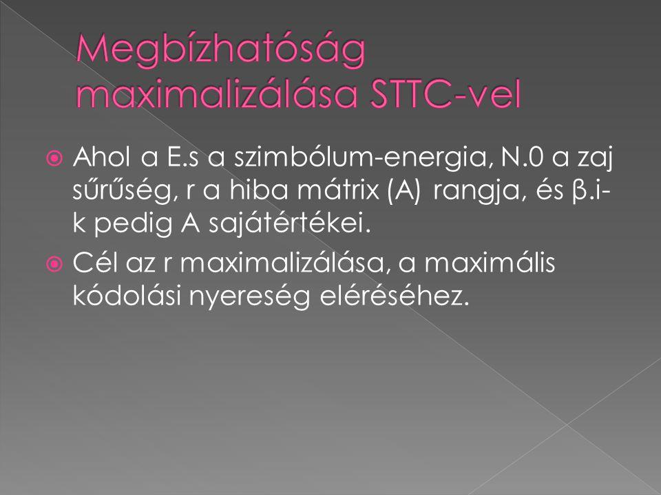  Ahol a E.s a szimbólum-energia, N.0 a zaj sűrűség, r a hiba mátrix (A) rangja, és β.i- k pedig A sajátértékei.  Cél az r maximalizálása, a maximáli