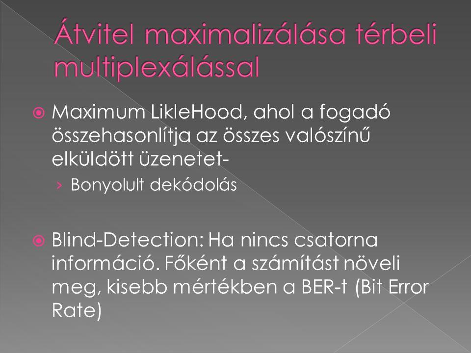  Maximum LikleHood, ahol a fogadó összehasonlítja az összes valószínű elküldött üzenetet- › Bonyolult dekódolás  Blind-Detection: Ha nincs csatorna információ.
