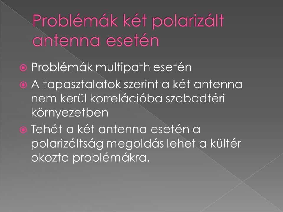  Problémák multipath esetén  A tapasztalatok szerint a két antenna nem kerül korrelációba szabadtéri környezetben  Tehát a két antenna esetén a polarizáltság megoldás lehet a kültér okozta problémákra.