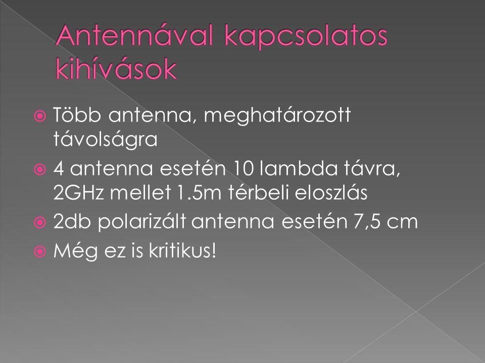  Több antenna, meghatározott távolságra  4 antenna esetén 10 lambda távra, 2GHz mellet 1.5m térbeli eloszlás  2db polarizált antenna esetén 7,5 cm  Még ez is kritikus!