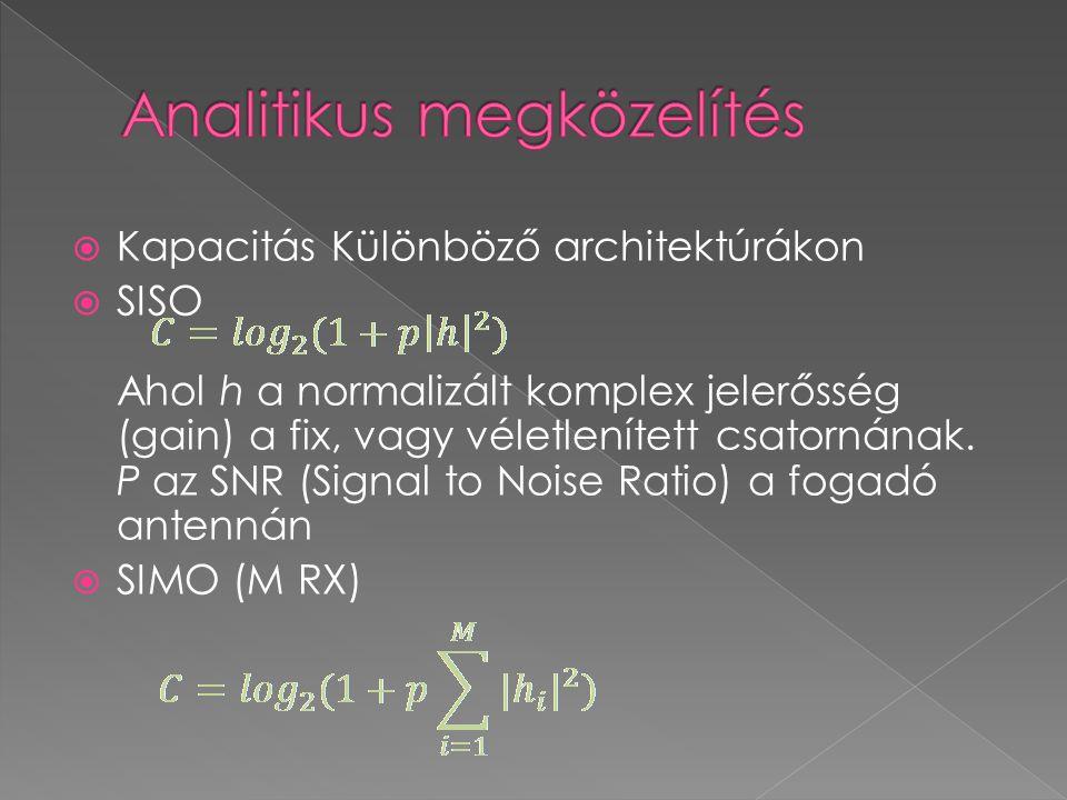  Kapacitás Különböző architektúrákon  SISO Ahol h a normalizált komplex jelerősség (gain) a fix, vagy véletlenített csatornának. P az SNR (Signal to