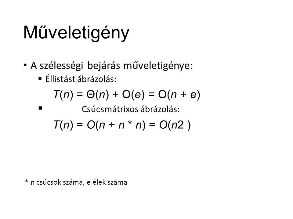 Műveletigény A szélességi bejárás műveletigénye:  Éllistást ábrázolás: T(n) = Θ(n) + Ο(e) = Ο(n + e)  Csúcsmátrixos ábrázolás: T(n) = O(n + n * n) = O(n2 ) * n csúcsok száma, e élek száma