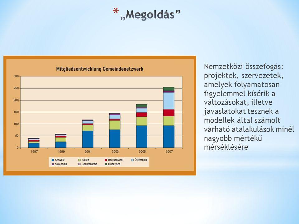 Nemzetközi összefogás: projektek, szervezetek, amelyek folyamatosan figyelemmel kísérik a változásokat, illetve javaslatokat tesznek a modellek által
