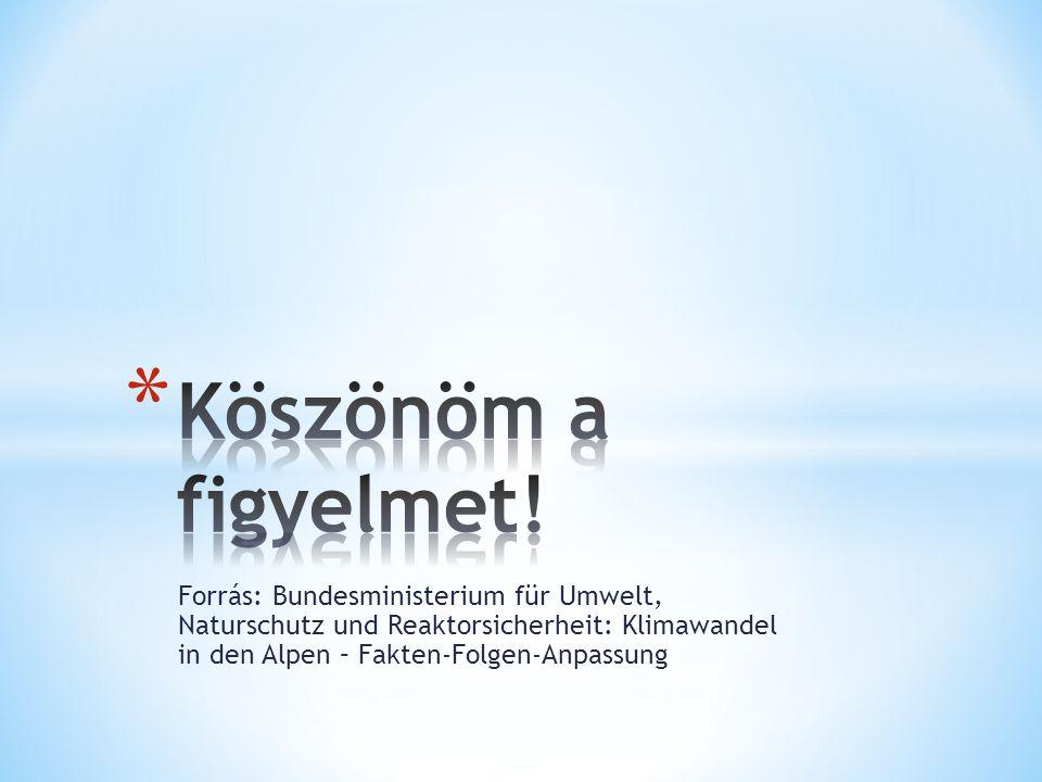 Forrás: Bundesministerium für Umwelt, Naturschutz und Reaktorsicherheit: Klimawandel in den Alpen – Fakten-Folgen-Anpassung